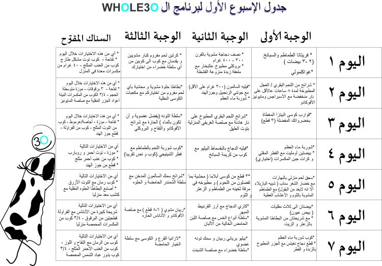 diet whole30- arabic