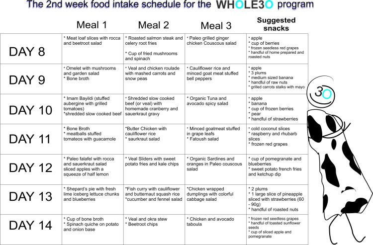 diet whole30 w2 english